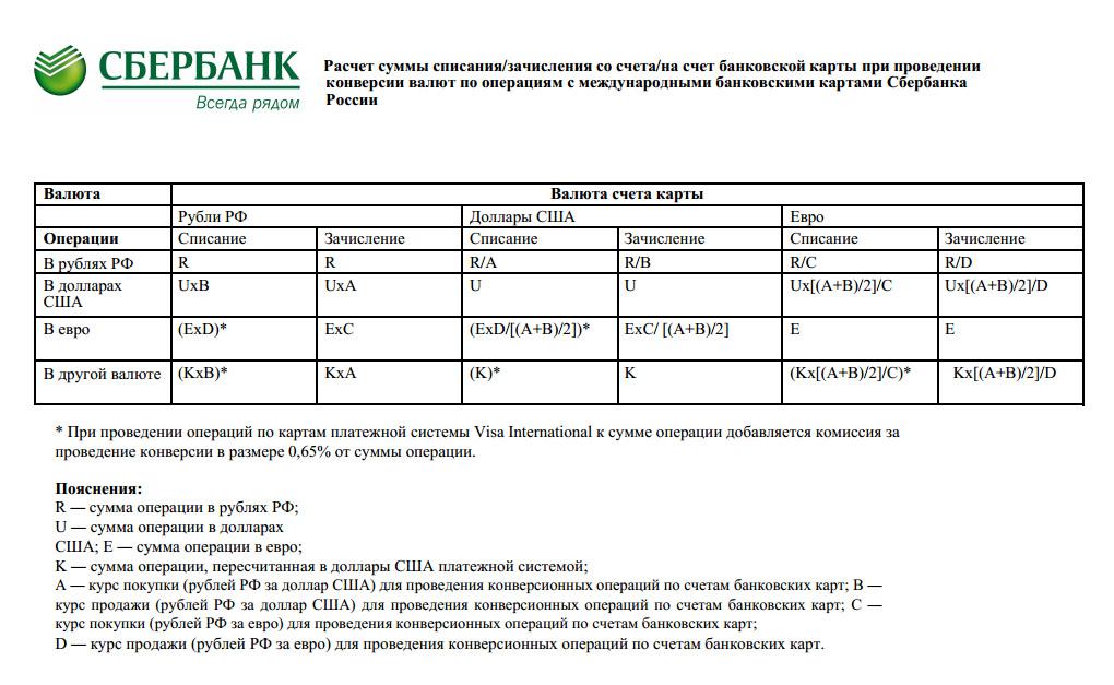 Бланк Заявление На Открытие Расчетного Счета В Сбербанке - фото 7