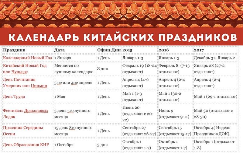 Государственные праздники до нового года
