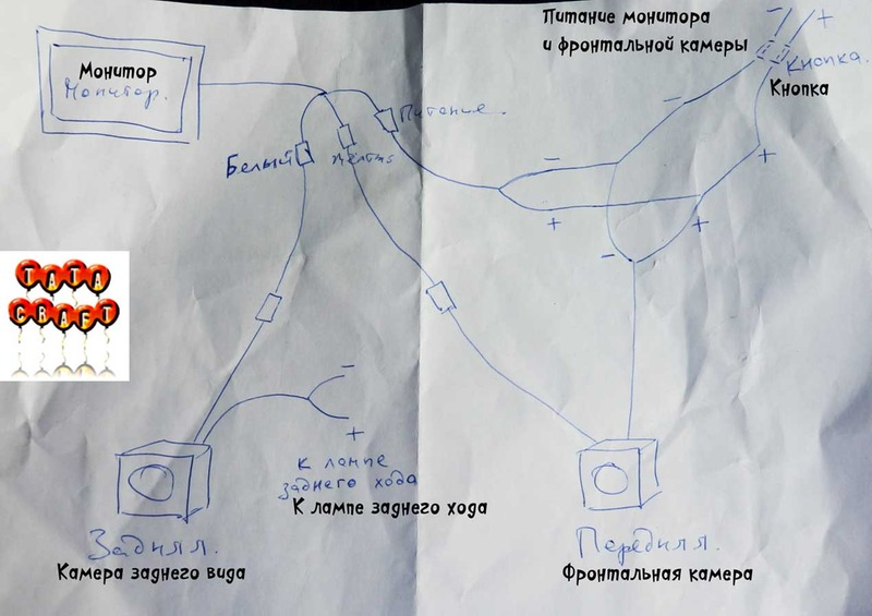 Схема установки камеры заднего